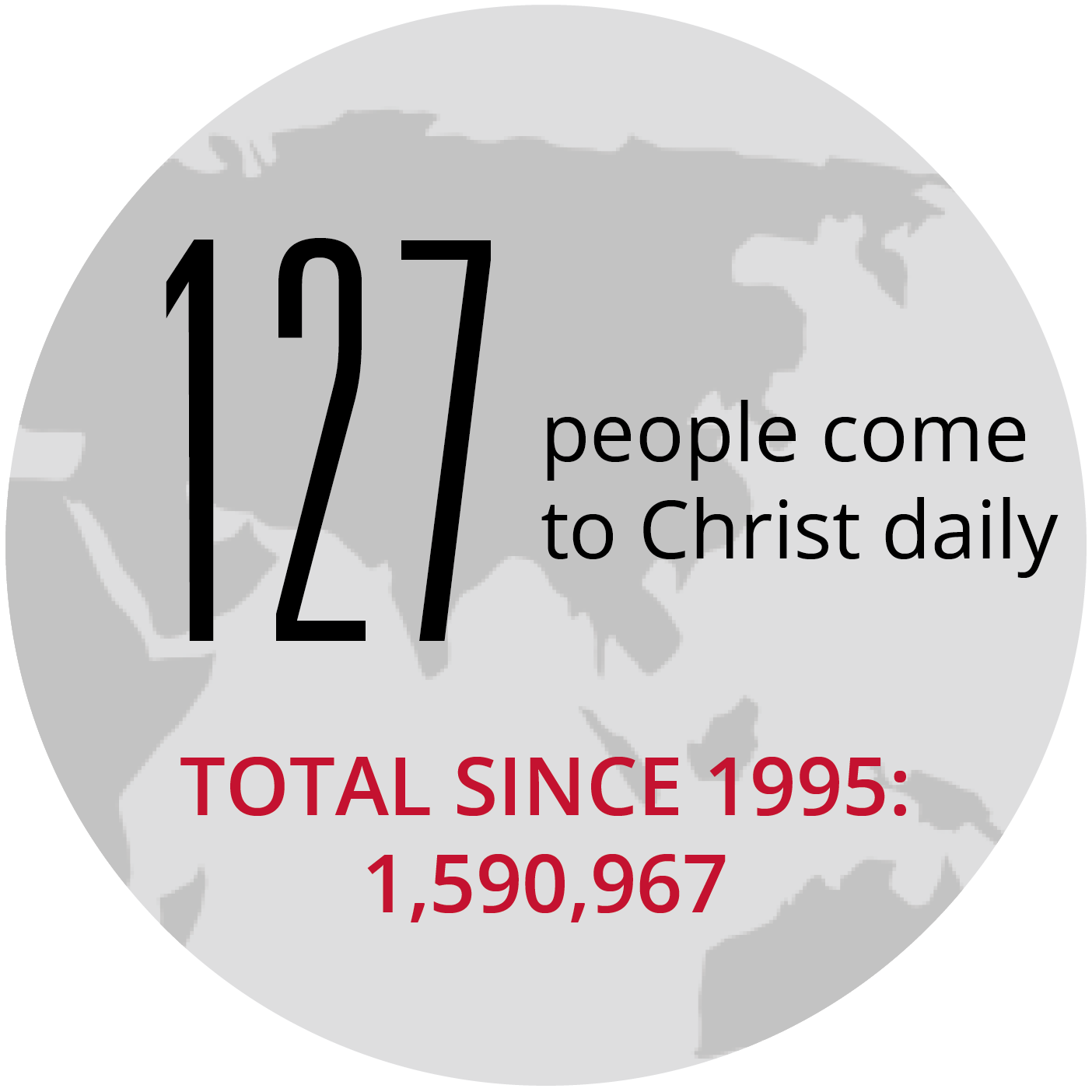 Partners International   International Christian Ministry Reaching